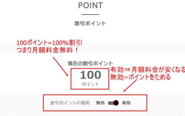 KARITOKEカリトケのキャンペーン適用画面