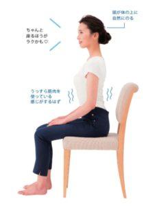 骨盤を立てる座り方
