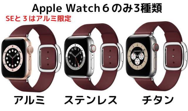 applewatch選び方ケース素材比較
